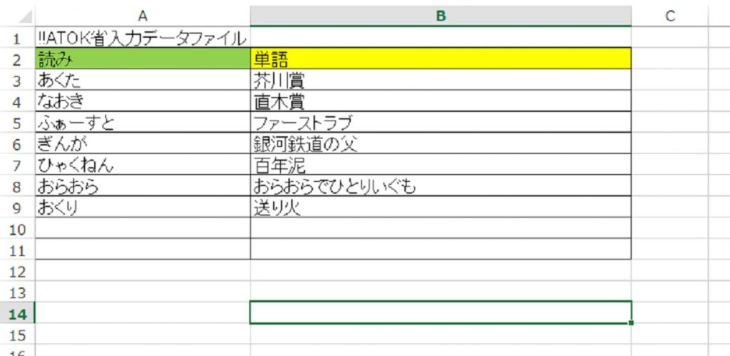 単語ファイル:登録したい単語を1行につき1単語記述し、テキスト形式で保存したファイル