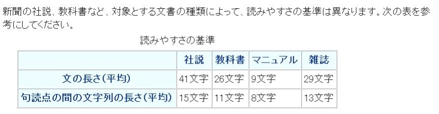 連続したひらがな/カタカナ/漢字の文字列の長さが、設定値を超える箇所をチェック